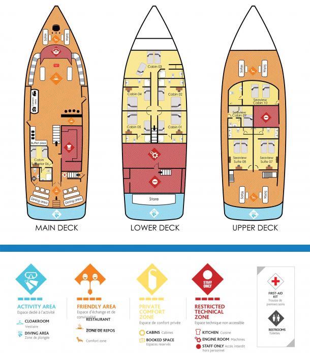 Plan du bateau de croisière plongée - Le Dune Théia
