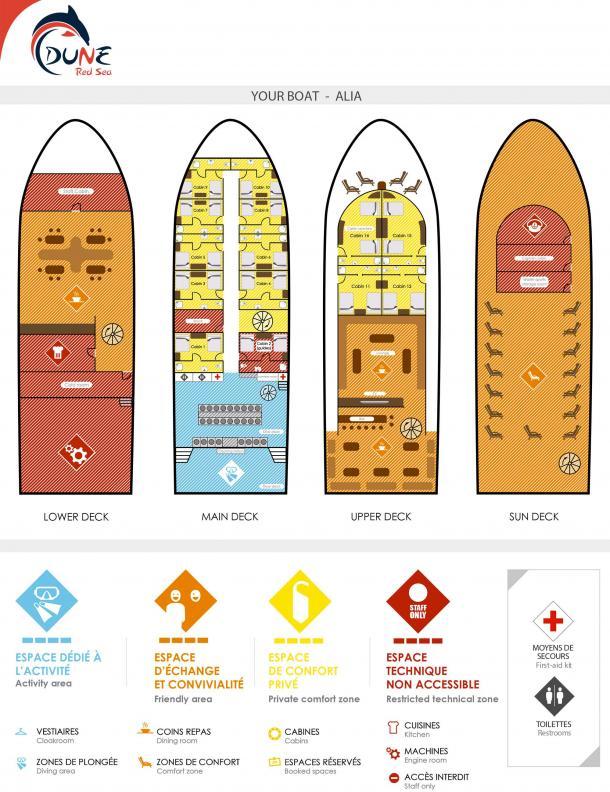 Plan du bateau de croisière plongée - Le Dune Alia